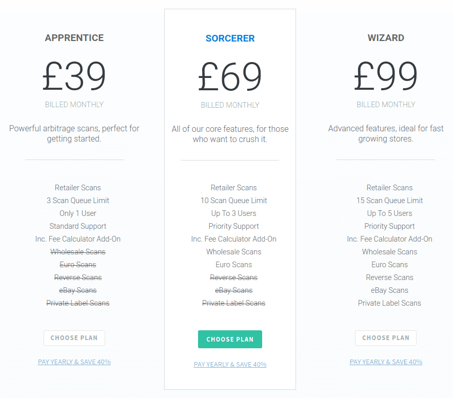 FBA Wizard pricing